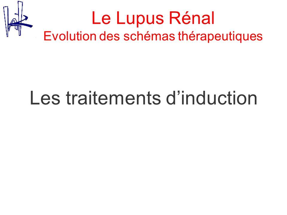 Le Lupus Rénal Evolution des schémas thérapeutiques