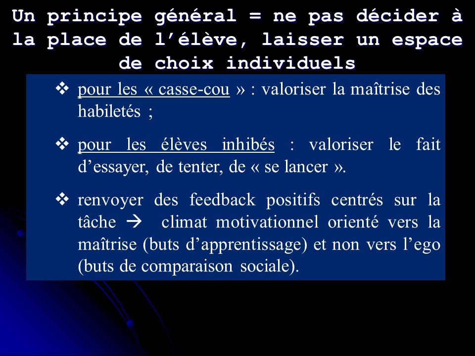 Un principe général = ne pas décider à la place de l'élève, laisser un espace de choix individuels