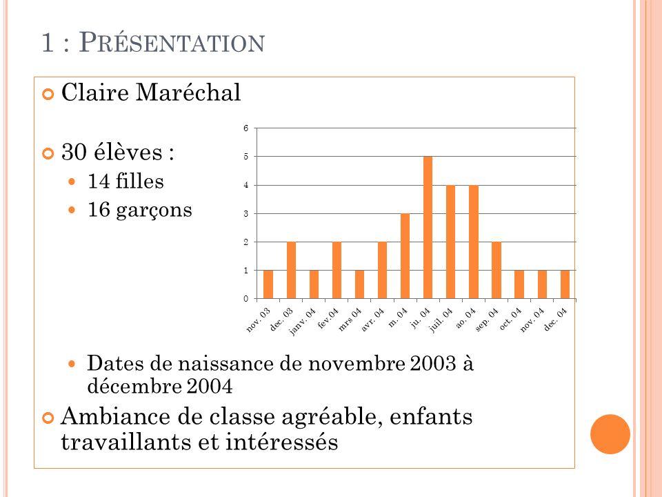 1 : Présentation Claire Maréchal 30 élèves :