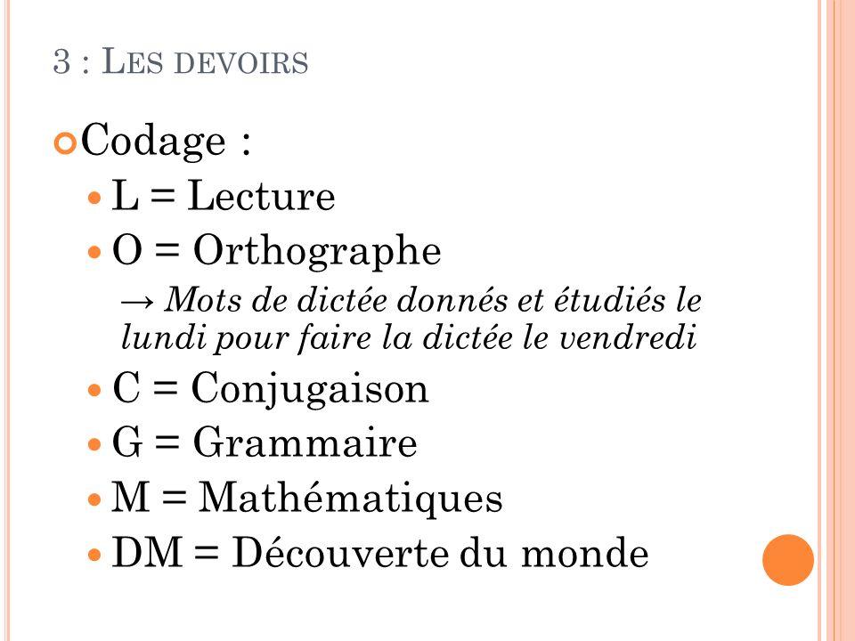 Codage : L = Lecture O = Orthographe C = Conjugaison G = Grammaire