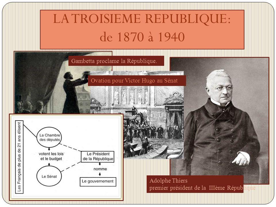 LA TROISIEME REPUBLIQUE: de 1870 à 1940