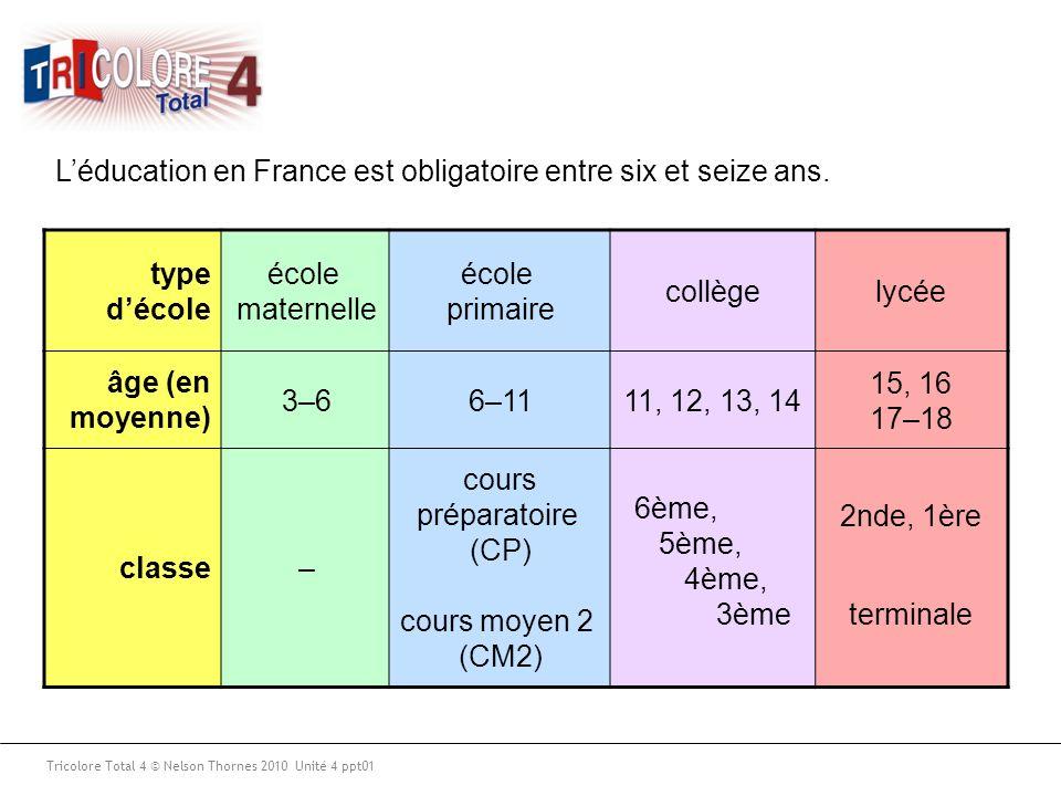 L'éducation en France est obligatoire entre six et seize ans.
