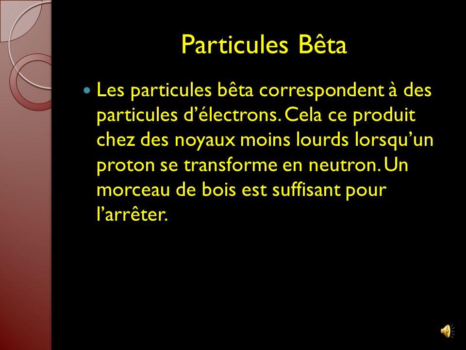 Particules Bêta