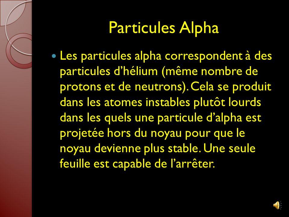 Particules Alpha