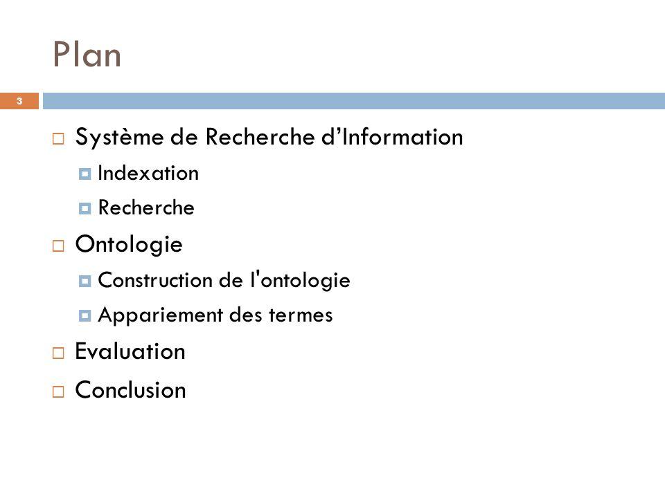 Plan Système de Recherche d'Information Ontologie Evaluation