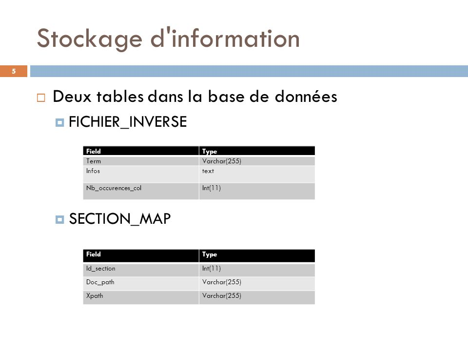Stockage d information
