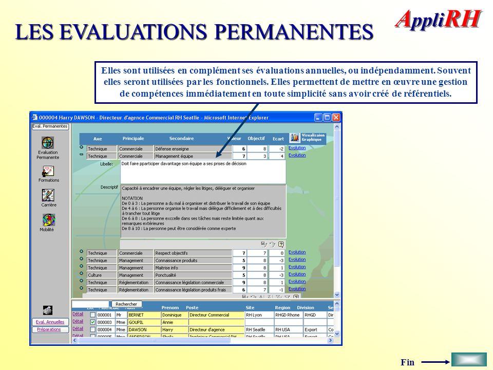 LES EVALUATIONS PERMANENTES