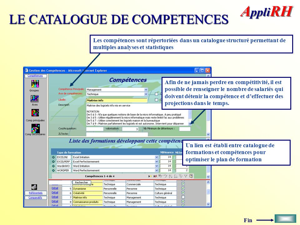 LE CATALOGUE DE COMPETENCES