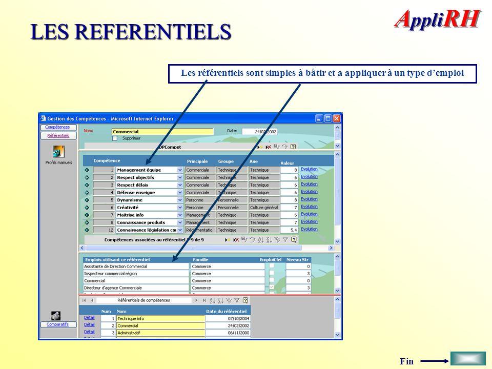 LES REFERENTIELS Les référentiels sont simples à bâtir et a appliquer à un type d'emploi