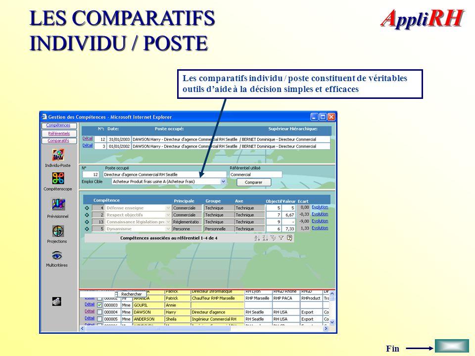 LES COMPARATIFS INDIVIDU / POSTE