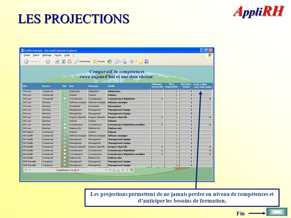 LES PROJECTIONS Les projections permettent de ne jamais perdre en niveau de compétences et d'anticiper les besoins de formation.