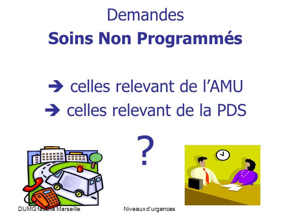 Demandes Soins Non Programmés  celles relevant de l'AMU  celles relevant de la PDS