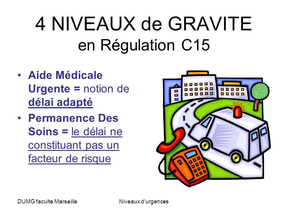 4 NIVEAUX de GRAVITE en Régulation C15