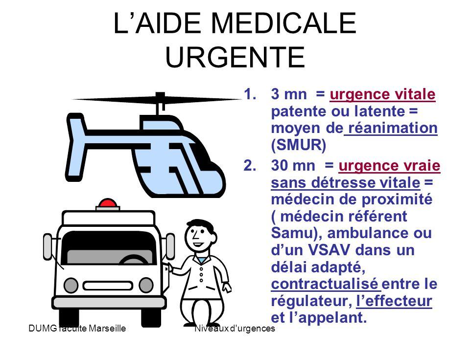 L'AIDE MEDICALE URGENTE