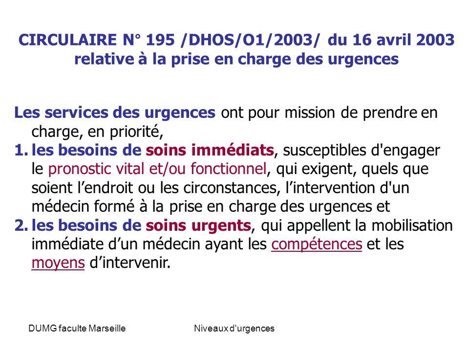 CIRCULAIRE N° 195 /DHOS/O1/2003/ du 16 avril 2003 relative à la prise en charge des urgences