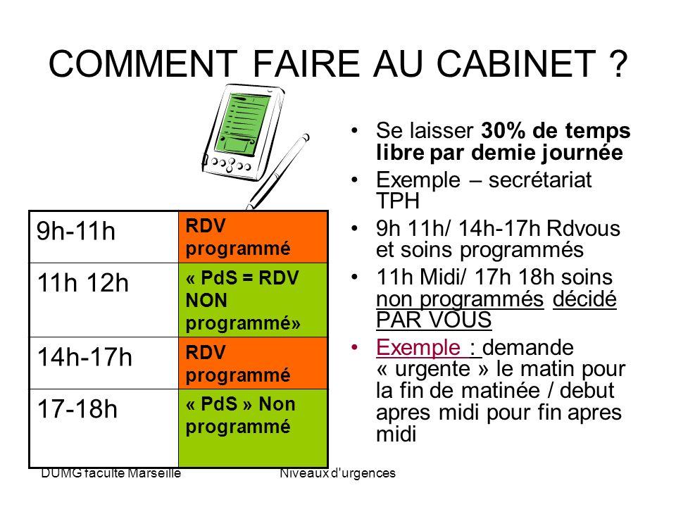 COMMENT FAIRE AU CABINET