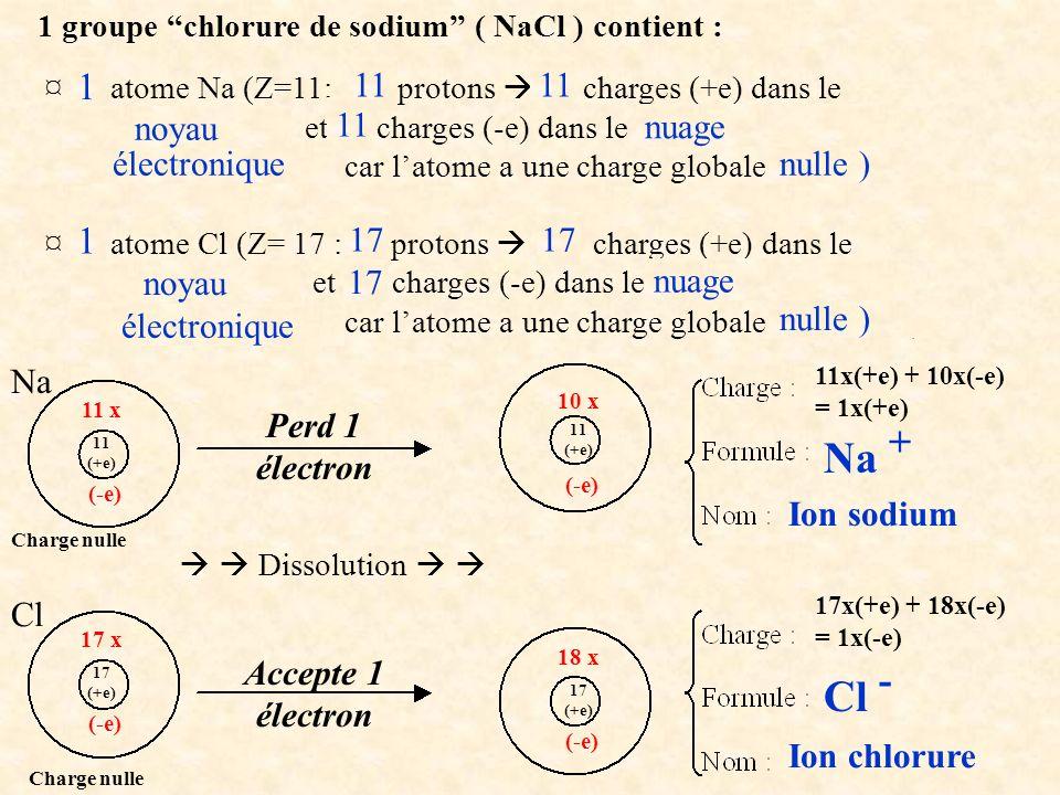 Na + Cl - 1 1 11 11 11 noyau électronique nuage nulle ) 17 17