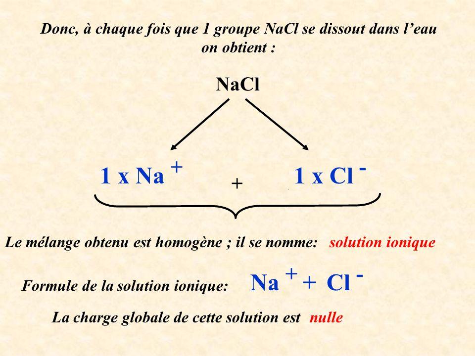 Donc, à chaque fois que 1 groupe NaCl se dissout dans l'eau