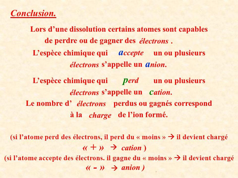 « + » « - » accepte anion. perd Conclusion.