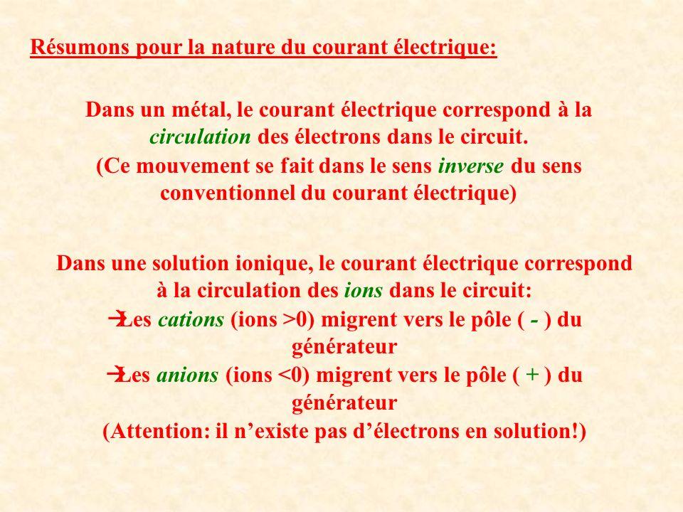 Résumons pour la nature du courant électrique: