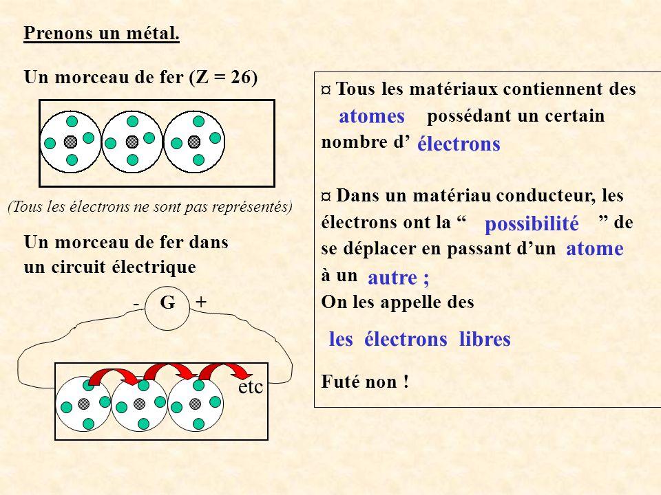 atomes électrons possibilité atome autre ; les électrons libres etc