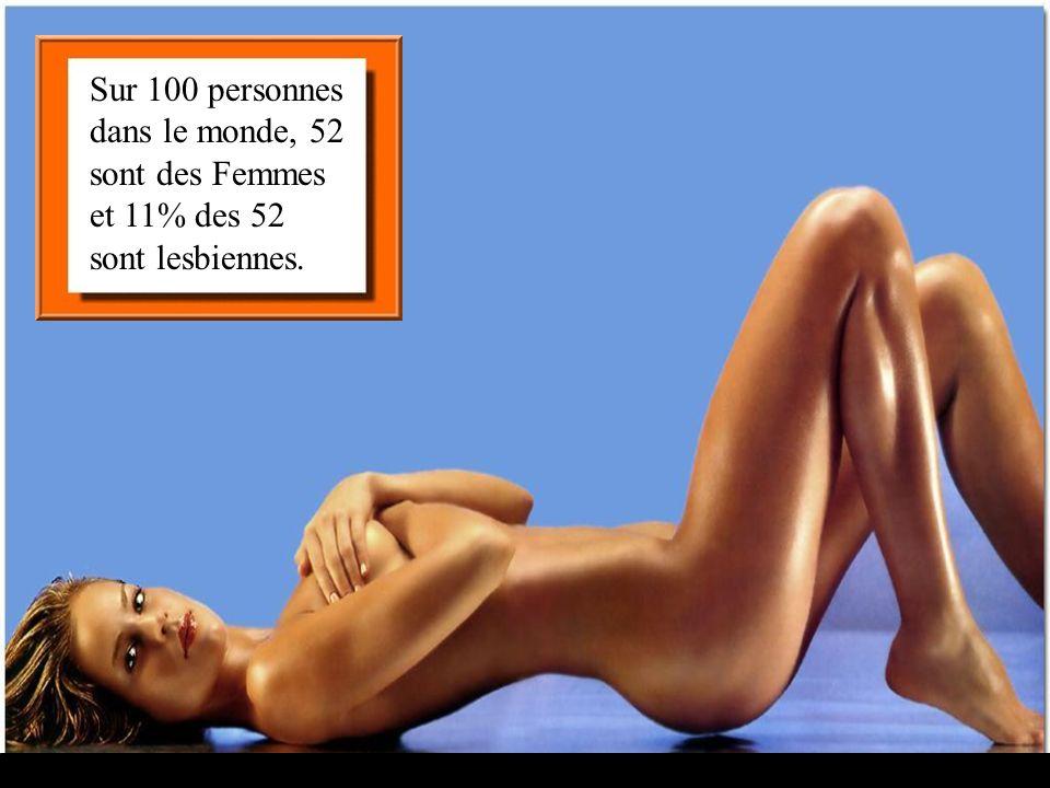 Sur 100 personnes dans le monde, 52 sont des Femmes et 11% des 52 sont lesbiennes.