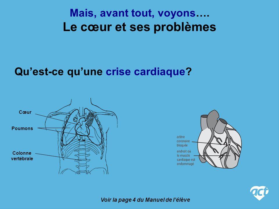 Mais, avant tout, voyons…. Le cœur et ses problèmes