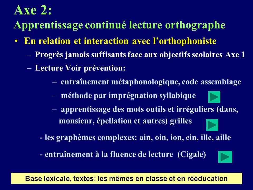 Axe 2: Apprentissage continué lecture orthographe