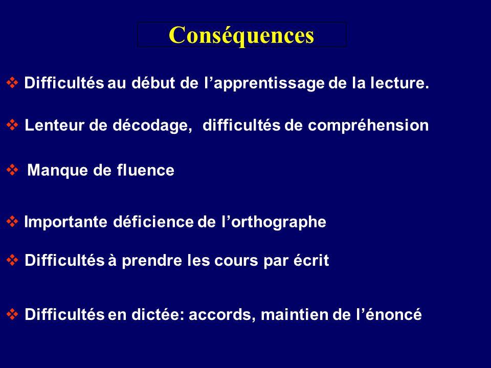 Conséquences Difficultés au début de l'apprentissage de la lecture.