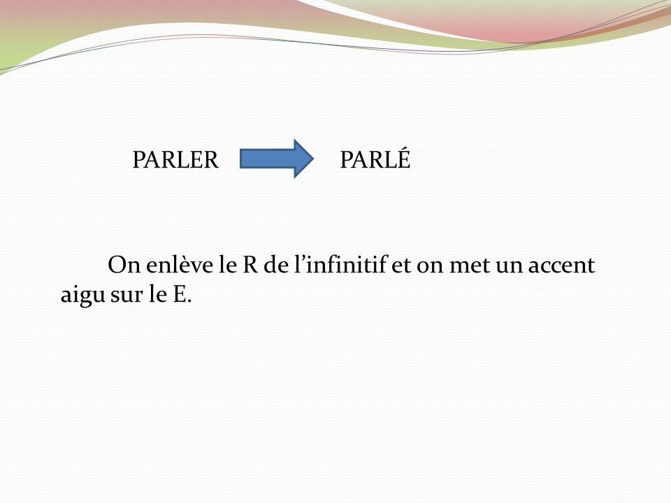 PARLER PARLÉ On enlève le R de l'infinitif et on met un accent aigu sur le E.