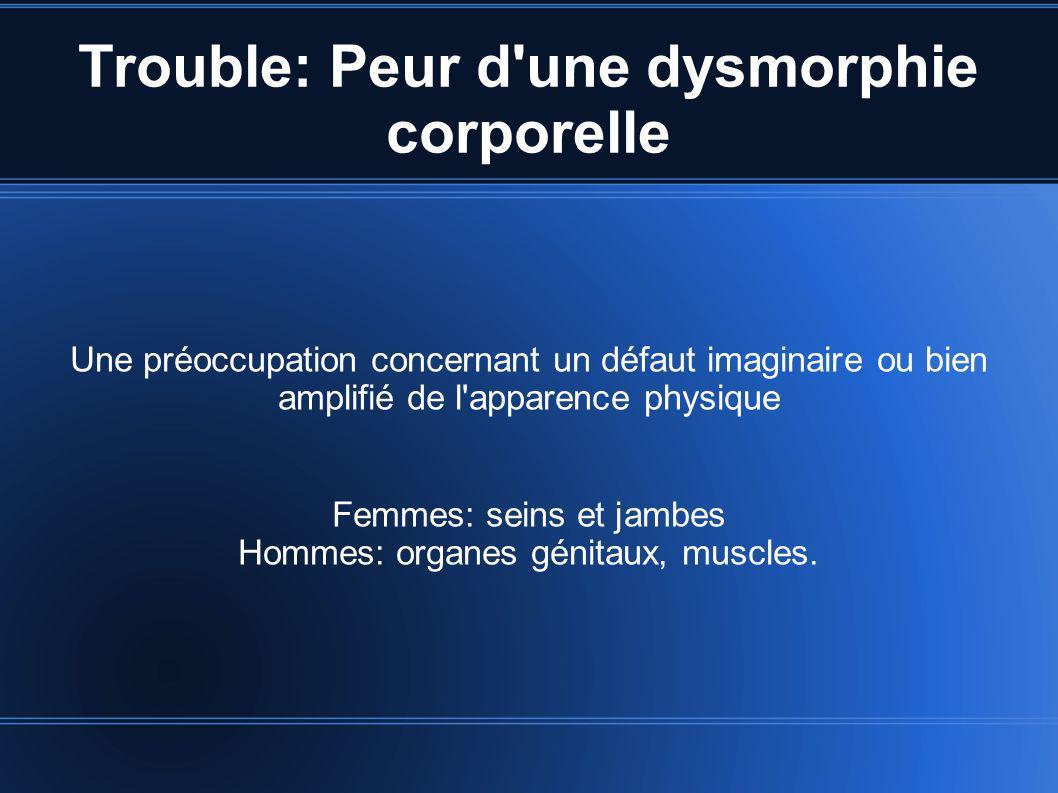 Trouble: Peur d une dysmorphie corporelle