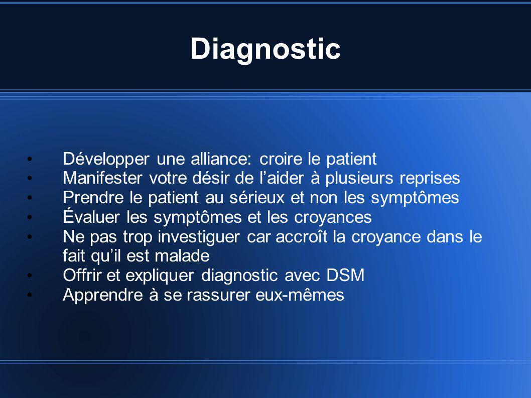 Diagnostic Développer une alliance: croire le patient