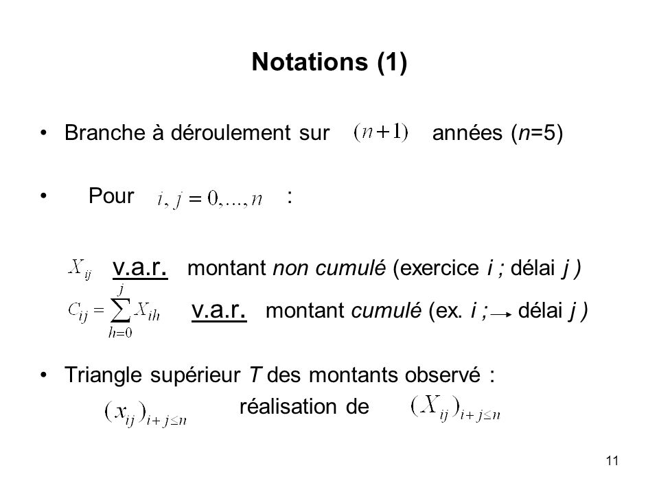 v.a.r. montant non cumulé (exercice i ; délai j )