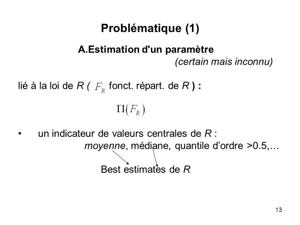 Problématique (1) A.Estimation d un paramètre (certain mais inconnu)