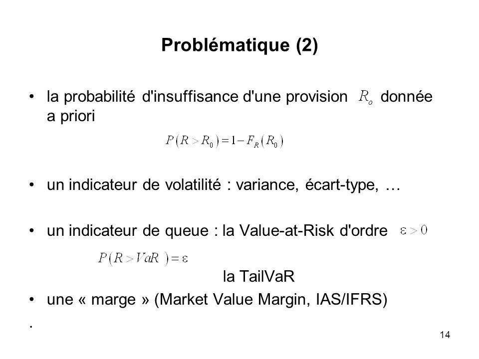 Problématique (2) la probabilité d insuffisance d une provision donnée a priori. un indicateur de volatilité : variance, écart-type, …