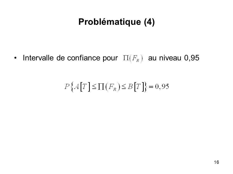 Problématique (4) Intervalle de confiance pour au niveau 0,95