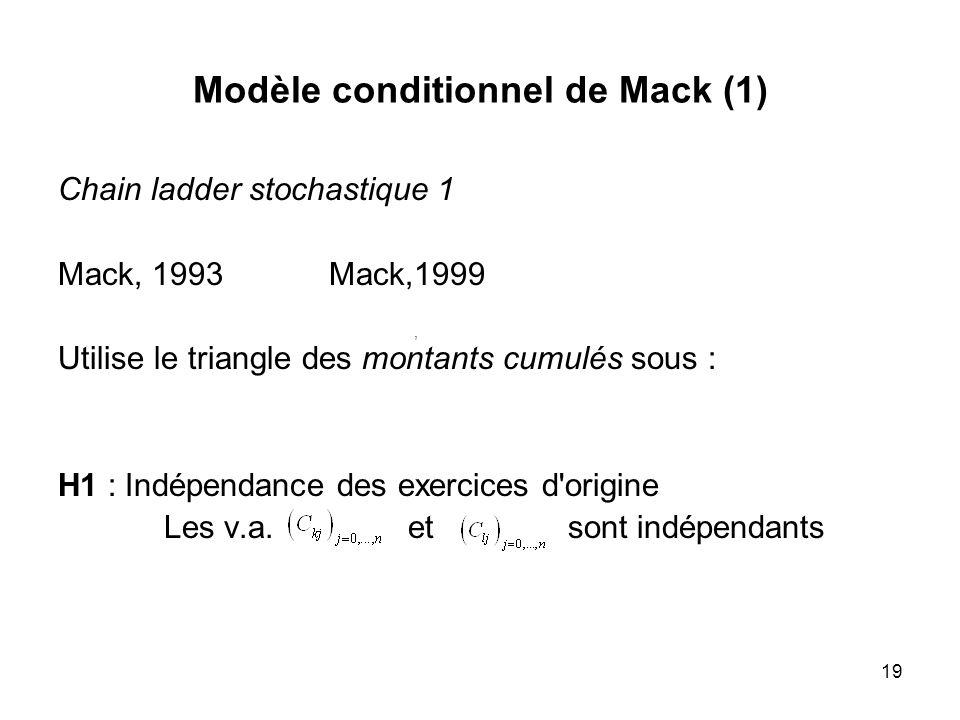 Modèle conditionnel de Mack (1)