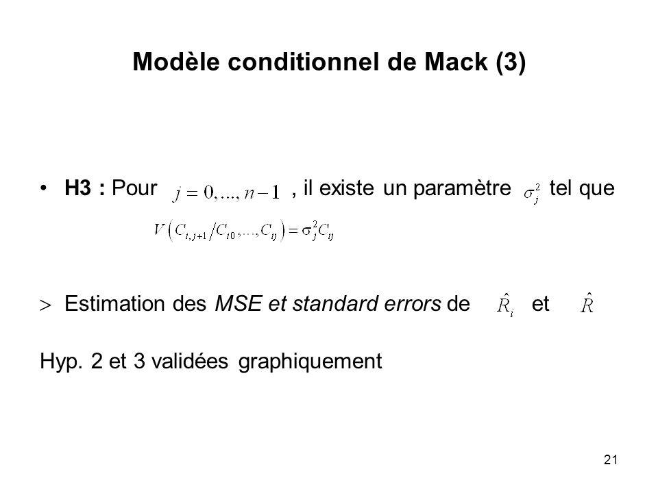 Modèle conditionnel de Mack (3)
