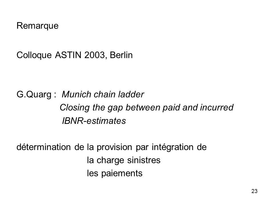 RemarqueColloque ASTIN 2003, Berlin. G.Quarg : Munich chain ladder. Closing the gap between paid and incurred.
