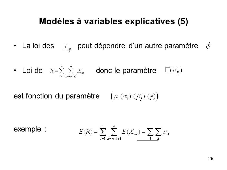 Modèles à variables explicatives (5)
