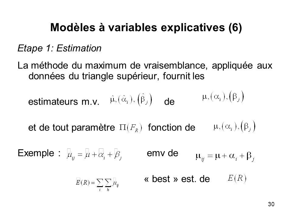 Modèles à variables explicatives (6)