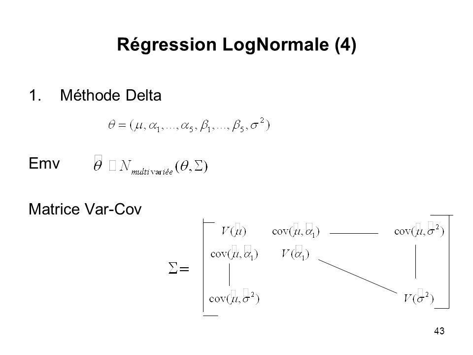 Régression LogNormale (4)