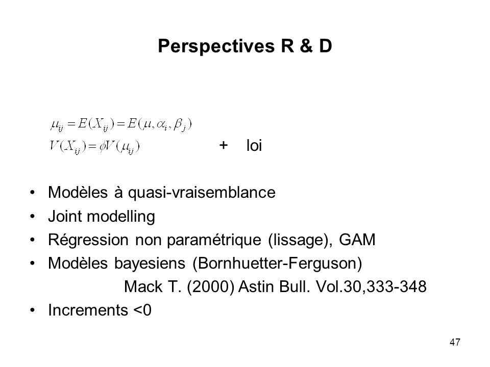 Perspectives R & D + loi Modèles à quasi-vraisemblance Joint modelling