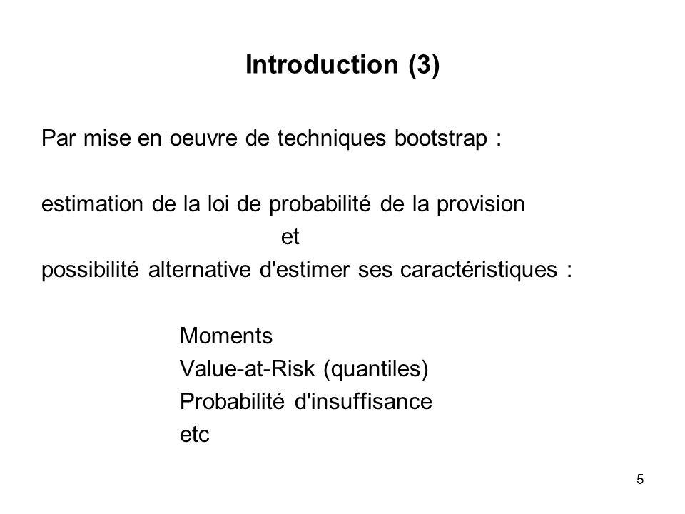 Introduction (3) Par mise en oeuvre de techniques bootstrap :