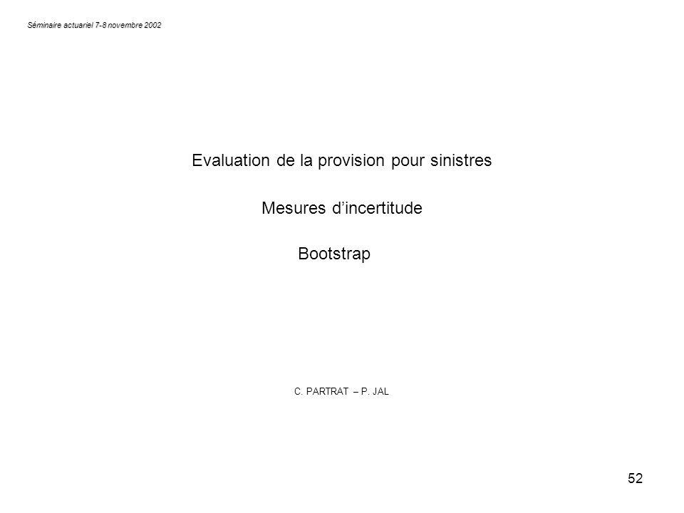 Evaluation de la provision pour sinistres