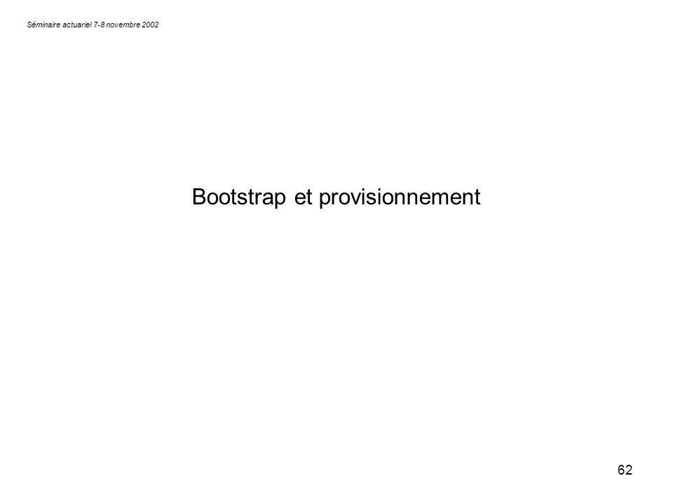 Bootstrap et provisionnement