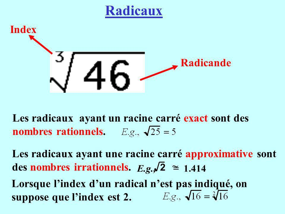 Radicaux Index Radicande