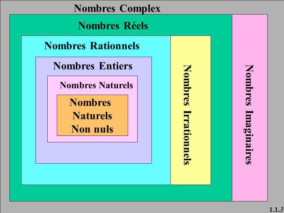 Nombres Naturels Non nuls