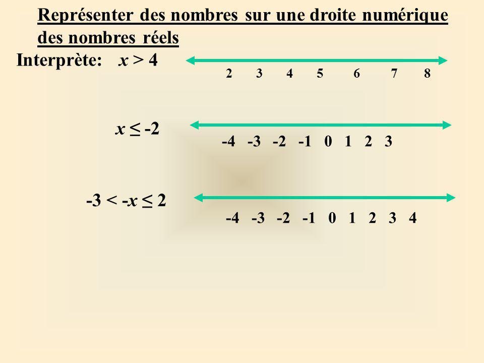 Représenter des nombres sur une droite numérique des nombres réels