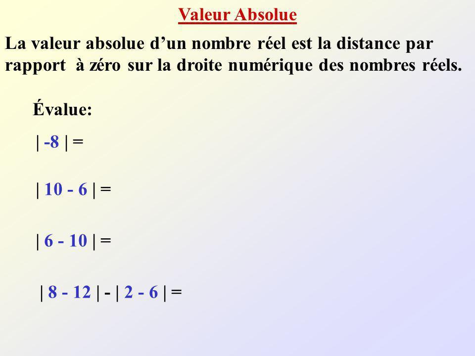 Valeur Absolue La valeur absolue d'un nombre réel est la distance par rapport à zéro sur la droite numérique des nombres réels.